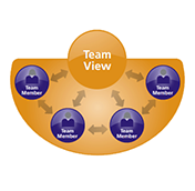 team-diagnostic-thumb
