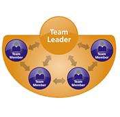 team-leader-thumb